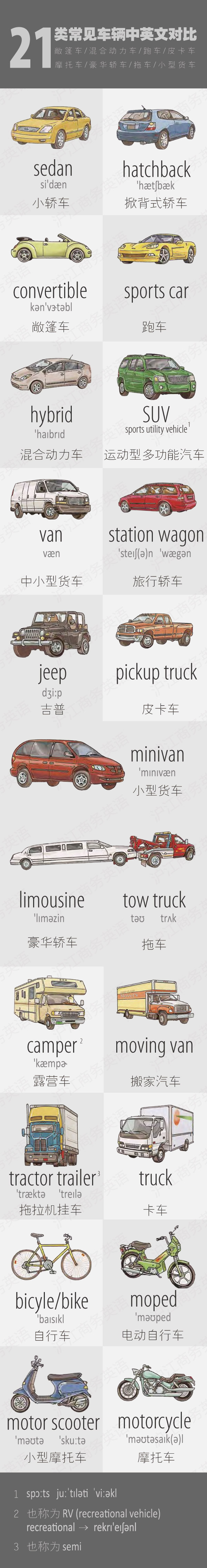 中英图解21种常见车辆
