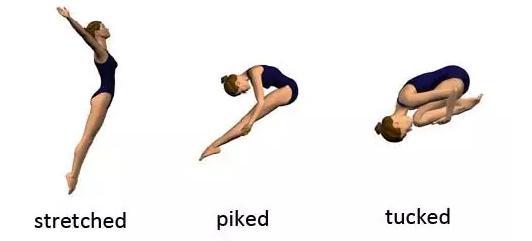 如何用英语高大上的聊体操