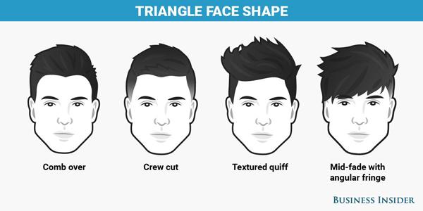 不同脸型男士如何选发型?(组图)