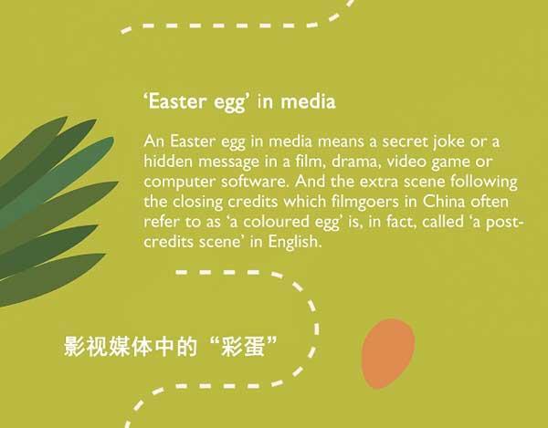 复活节彩蛋大搜索