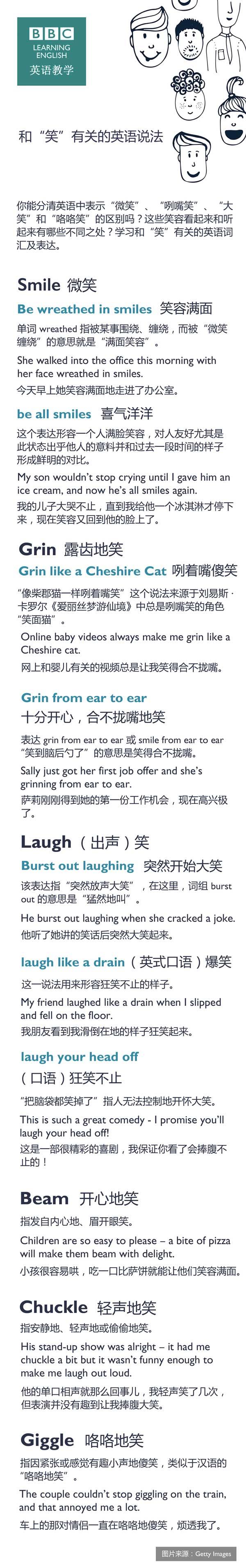 """和""""笑""""有关的英语说法"""