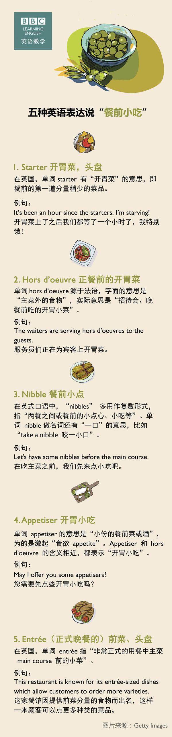 """五种英语表达说""""餐前小吃"""""""