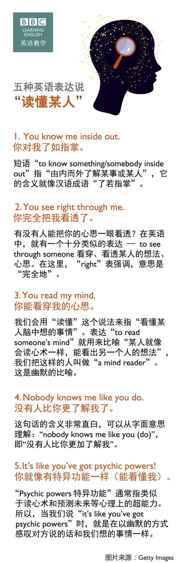 """五种英语表达说""""读懂某人"""""""