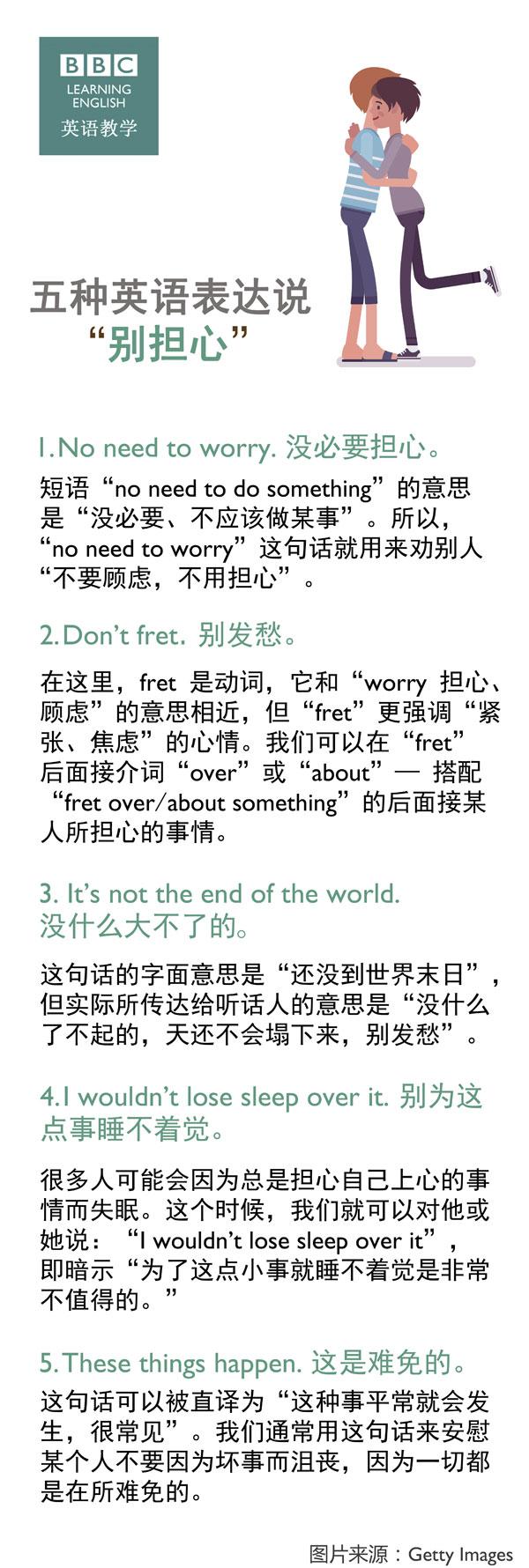 """五种英语表达说""""别担心"""""""